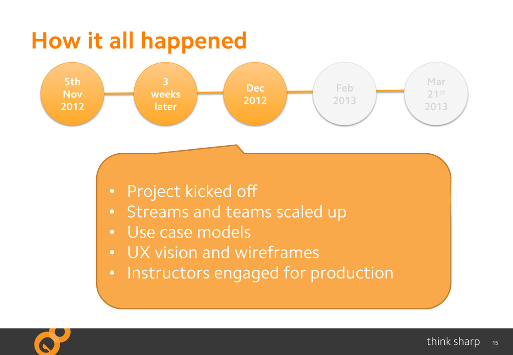 15 How it all happened • Project kicked off • ...