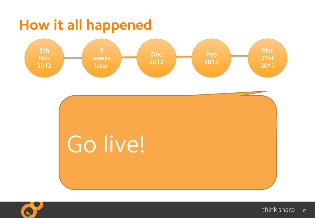17 How it all happened Go live! 5th Nov 2012 3 ...