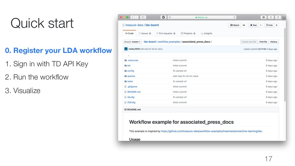 Quick start 0. Register your LDA workflow 1. Si...