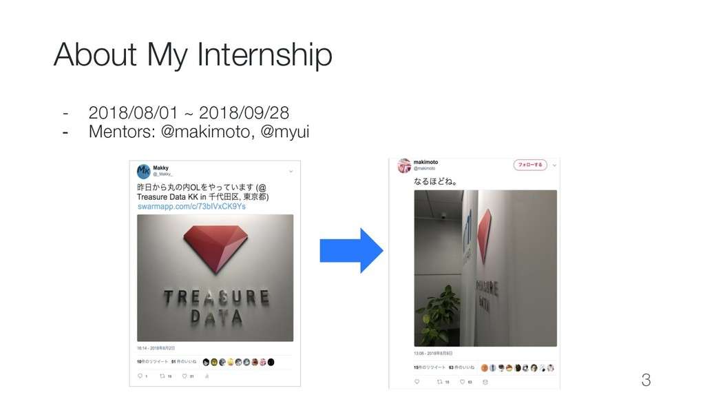 About My Internship 3 - 2018/08/01 ~ 2018/09/28...