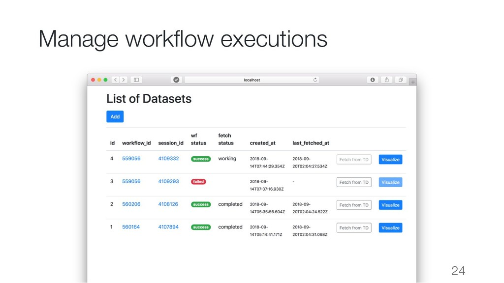 Manage workflow executions 24