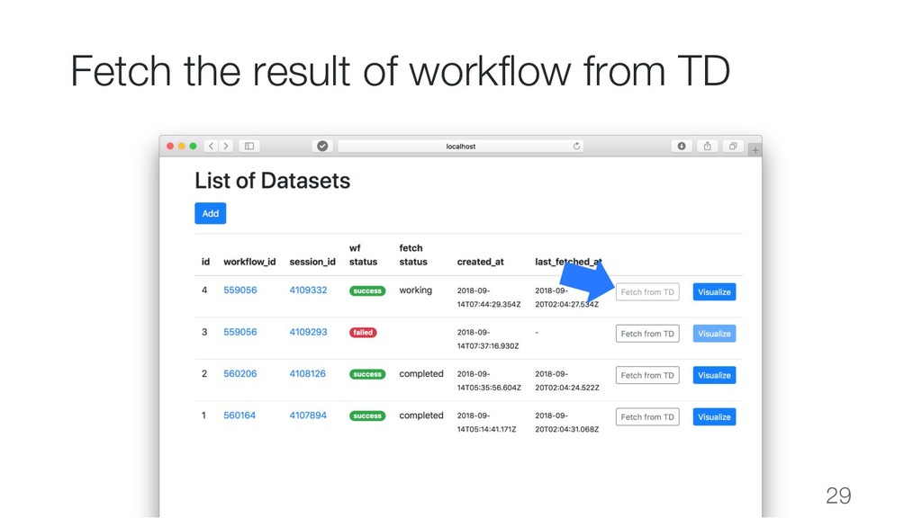 Fetch the result of workflow from TD 29