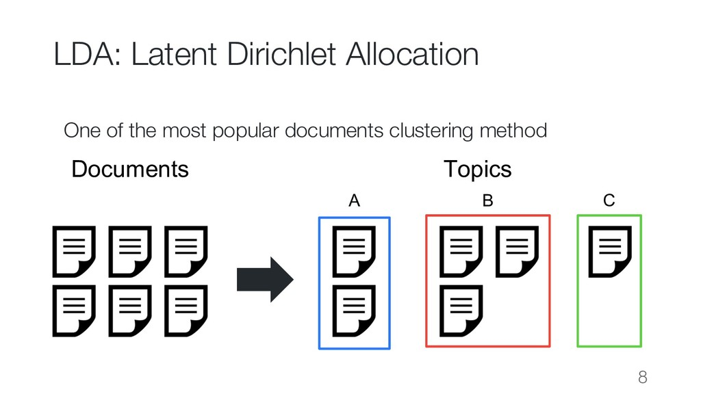 LDA: Latent Dirichlet Allocation One of the mos...