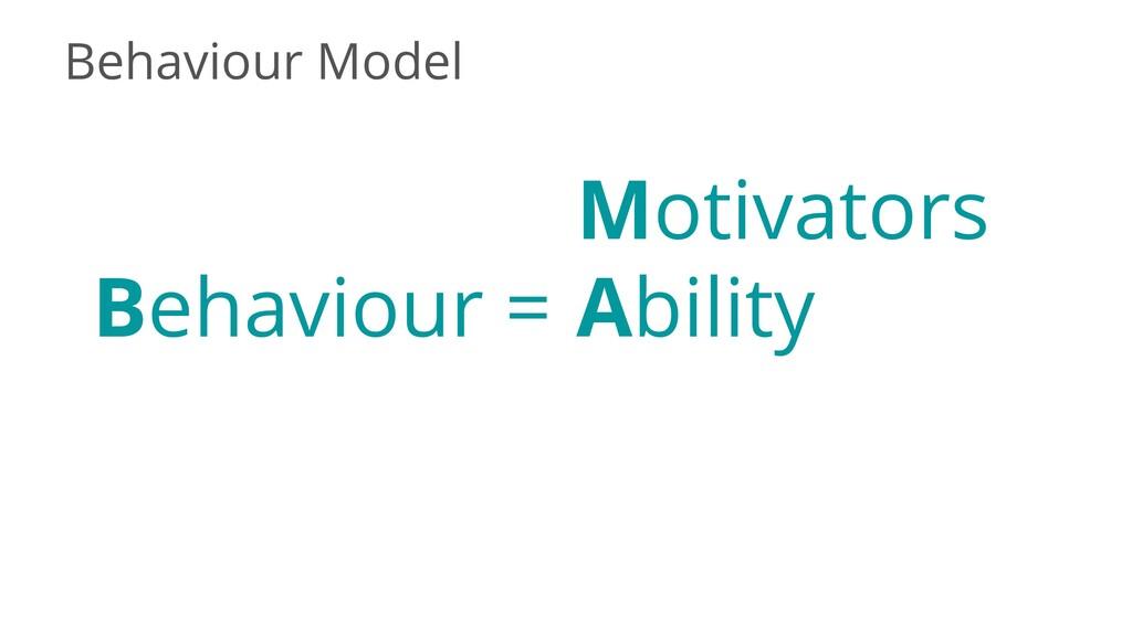 Behaviour Model Behaviour = Motivators Ability
