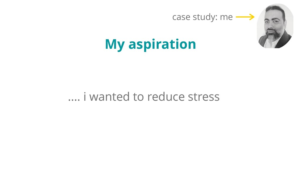 case study: me My aspiration .... i wanted to r...