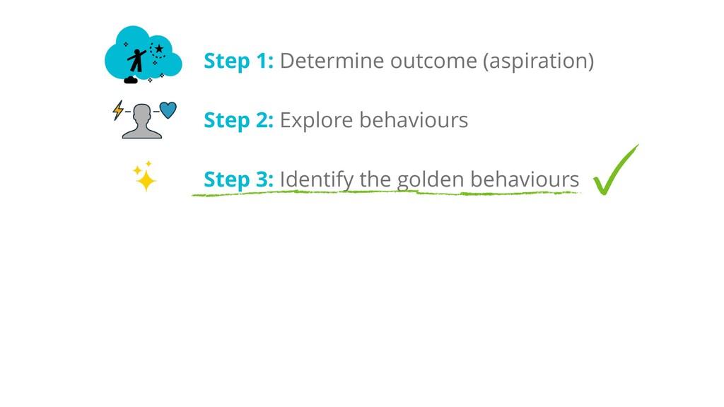Step 1: Determine outcome (aspiration) Step 2: ...