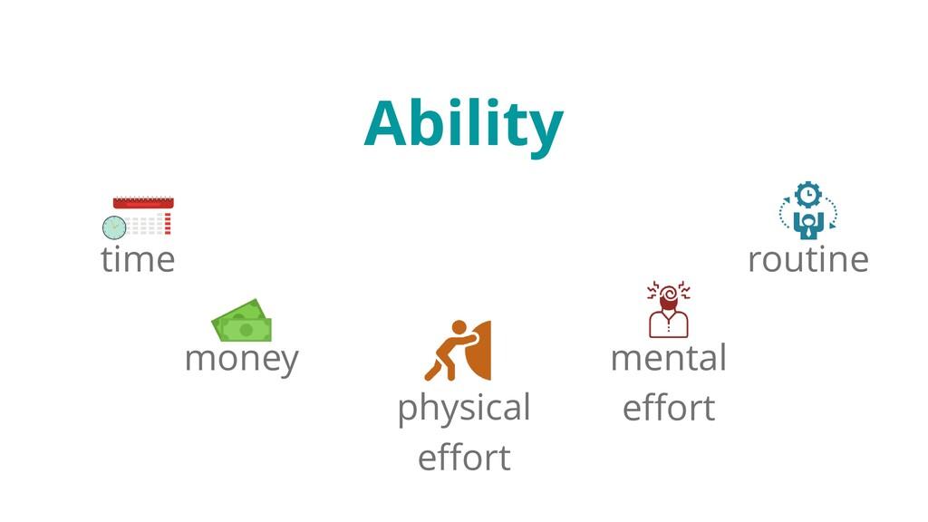 Ability time money physical effort mental effor...