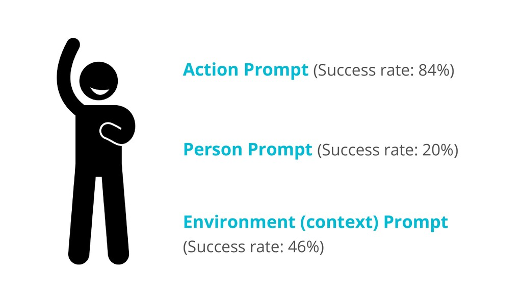 Action Prompt (Success rate: 84%) Person Prompt...