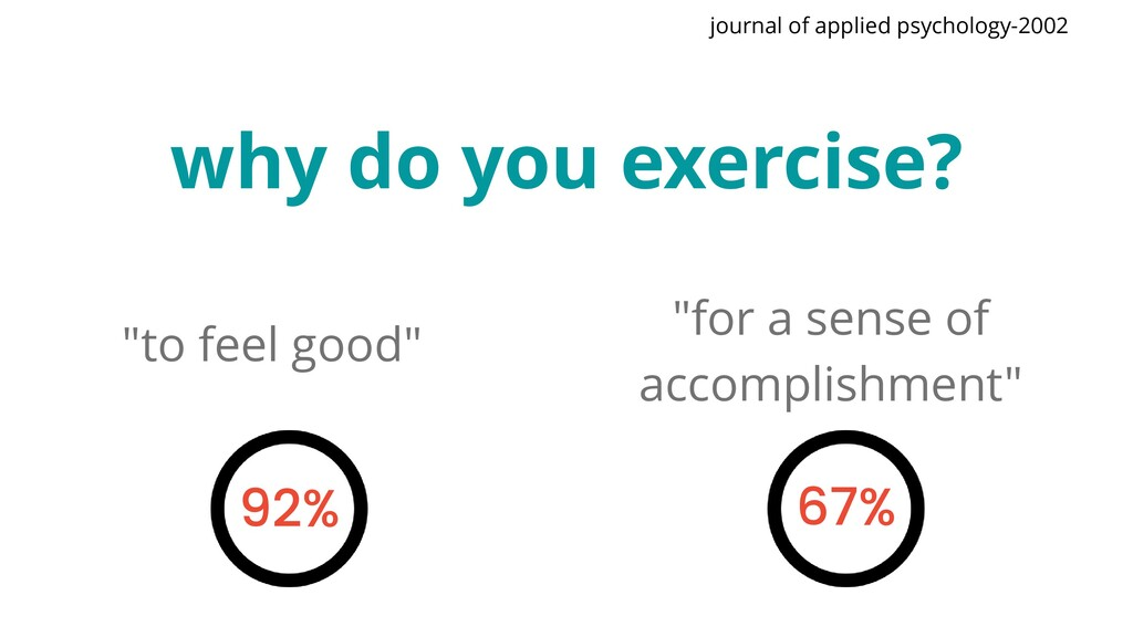"why do you exercise? ""to feel good"" journal of ..."