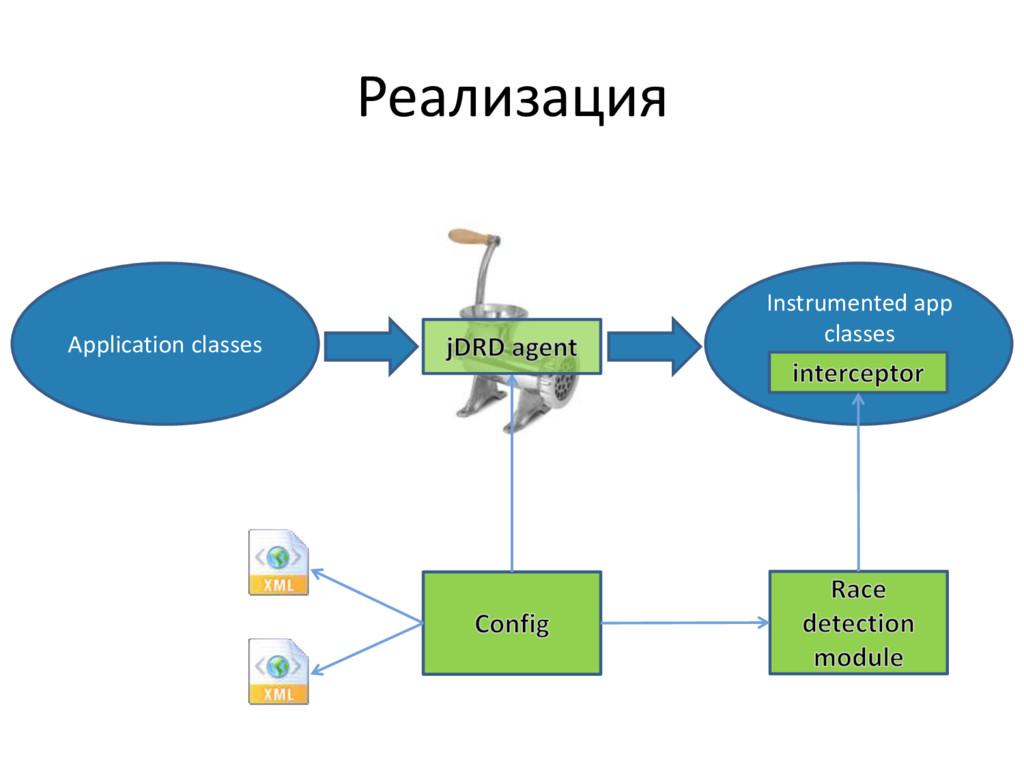 Реализация Instrumented app classes Application...