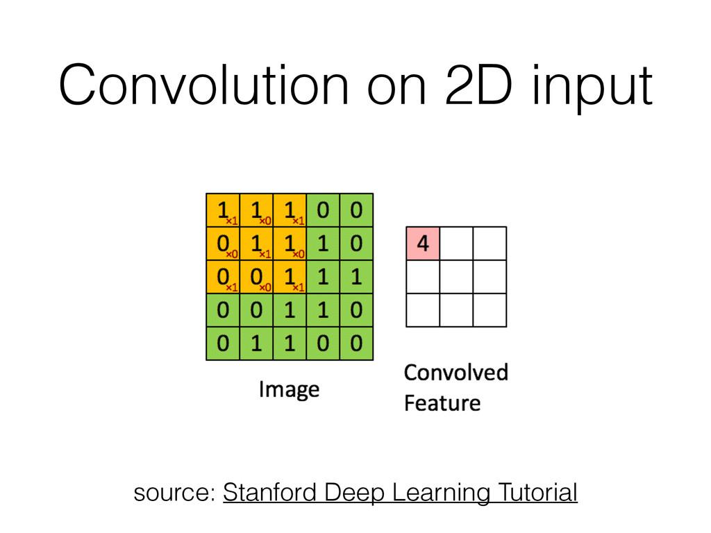 Convolution on 2D input source: Stanford Deep L...
