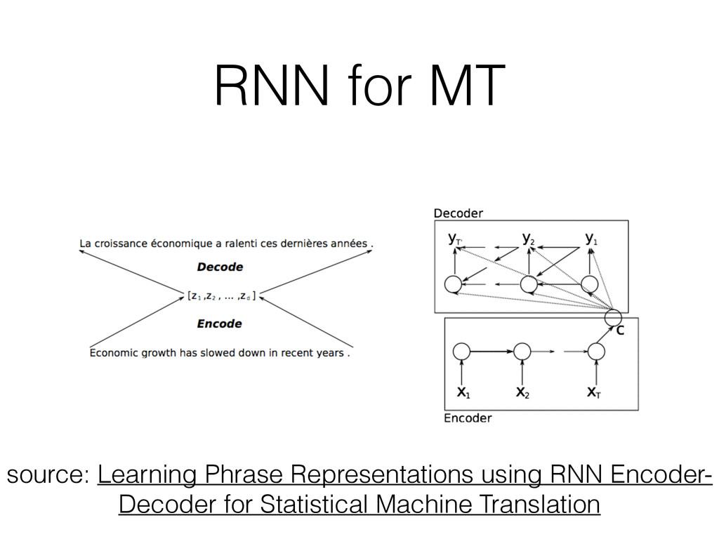 RNN for MT source: Learning Phrase Representati...