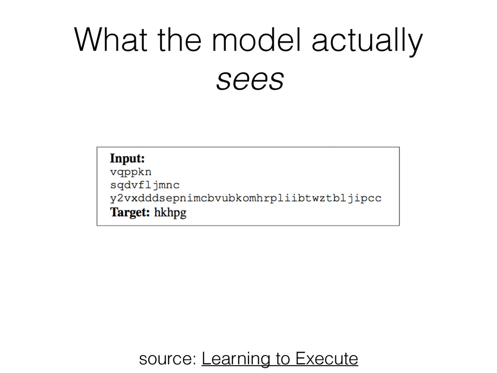 What the model actually sees source: Learning t...