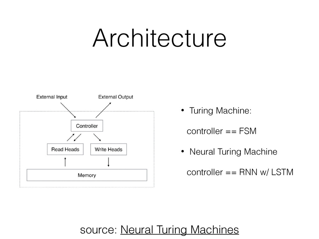 Architecture source: Neural Turing Machines • T...