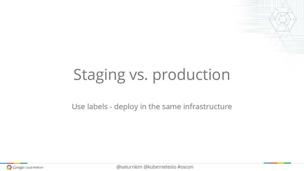 @saturnism @kubernetesio #oscon Staging vs. pro...