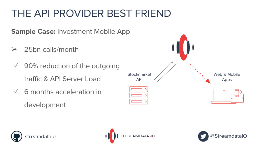 THE API PROVIDER BEST FRIEND Sample Case: Inves...