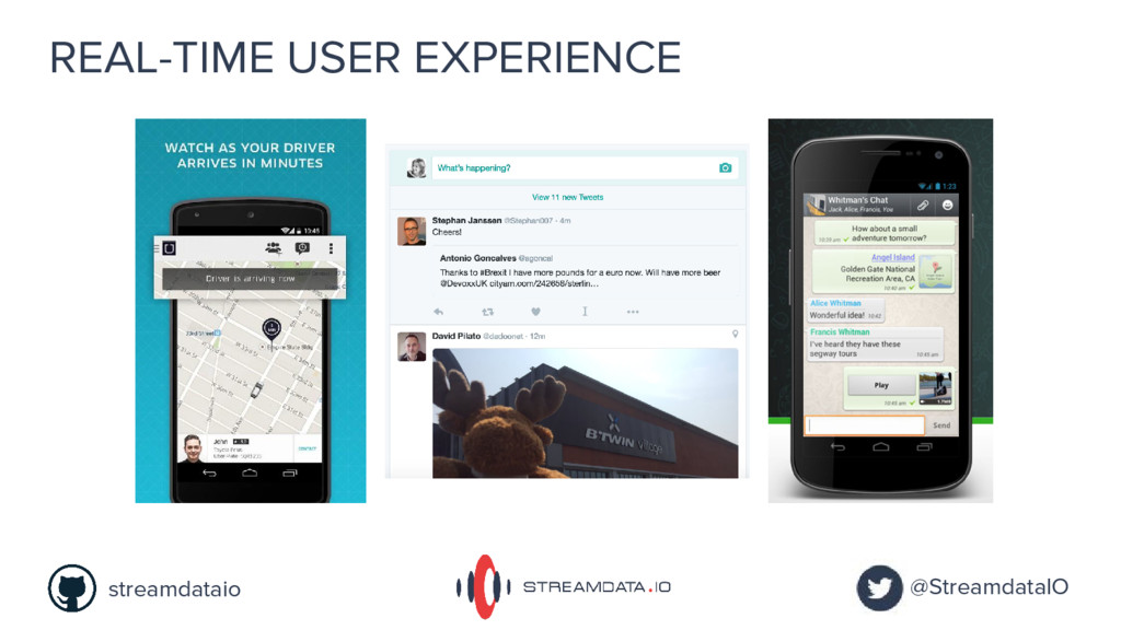 REAL-TIME USER EXPERIENCE @StreamdataIO streamd...