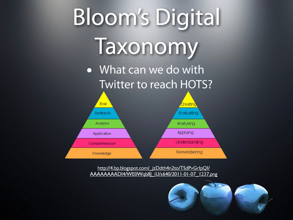 Bloom's Digital Taxonomy • What can we do with ...