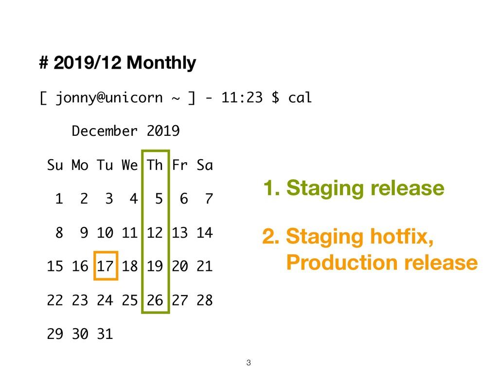 # 2019/12 Monthly [ jonny@unicorn ~ ] - 11:23 $...