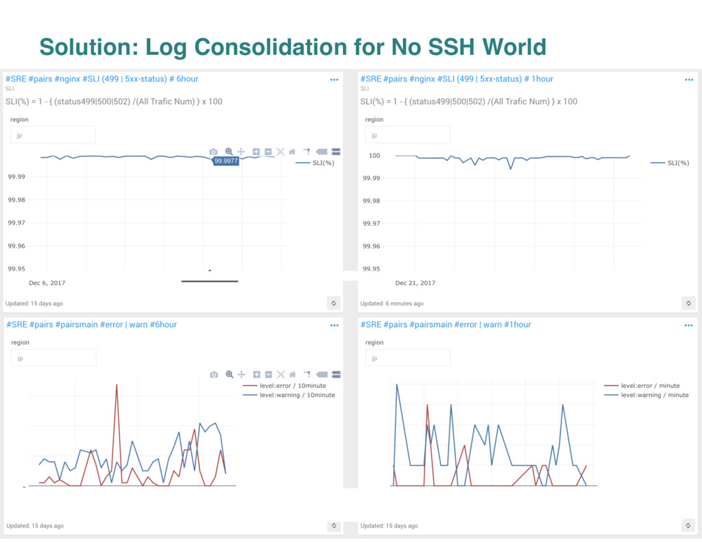 Solution: Log Consolidation for No SSH World