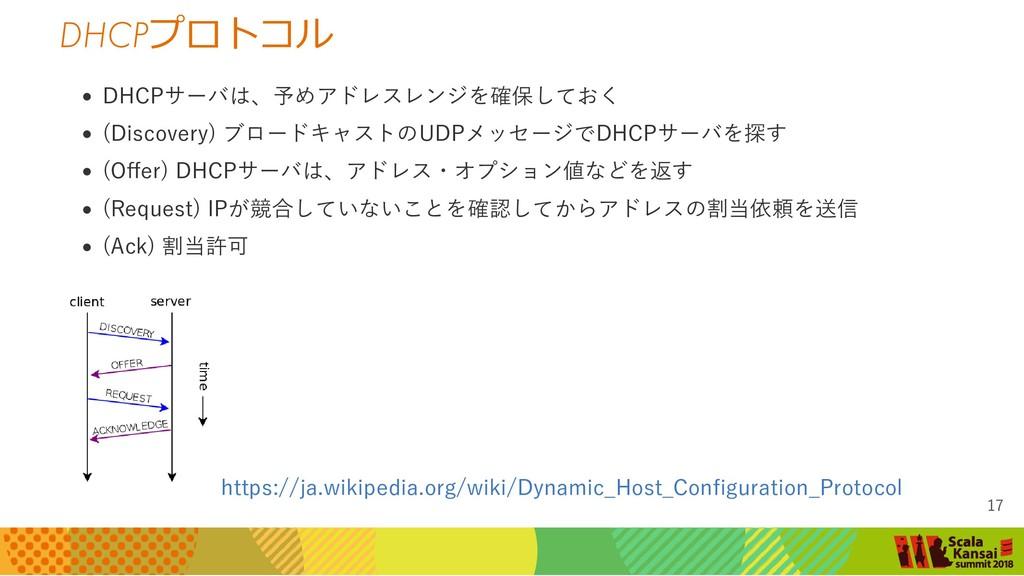 DHCP プロトコル DHCPサーバは、予めアドレスレンジを確保しておく (Discovery...