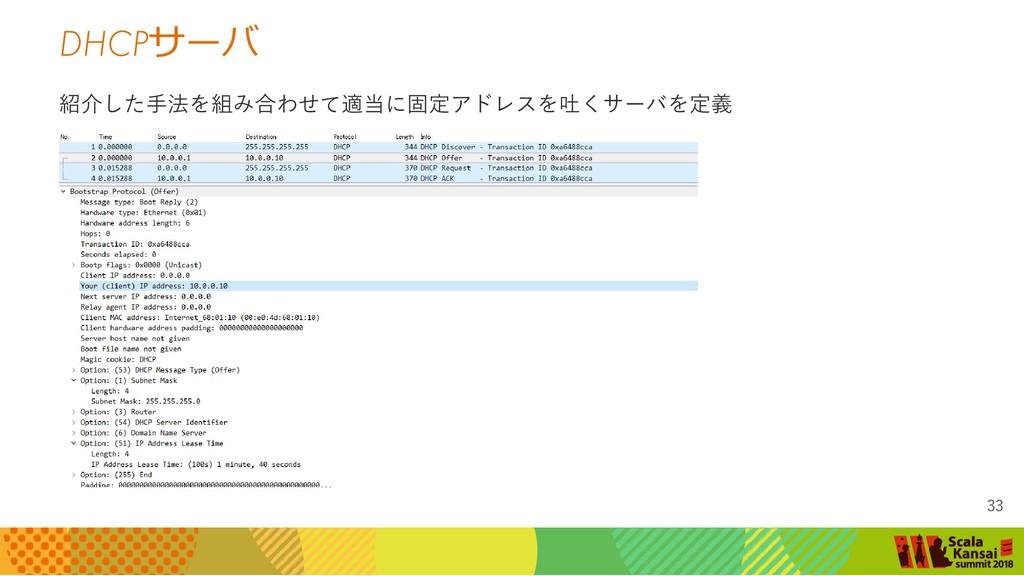 DHCP サーバ 紹介した手法を組み合わせて適当に固定アドレスを吐くサーバを定義 33