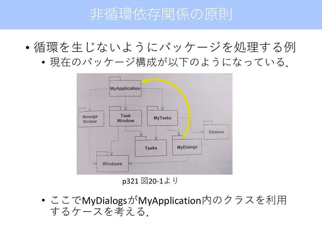 • 循環を⽣じないようにパッケージを処理する例 • 現在のパッケージ構成が以下のようになってい...