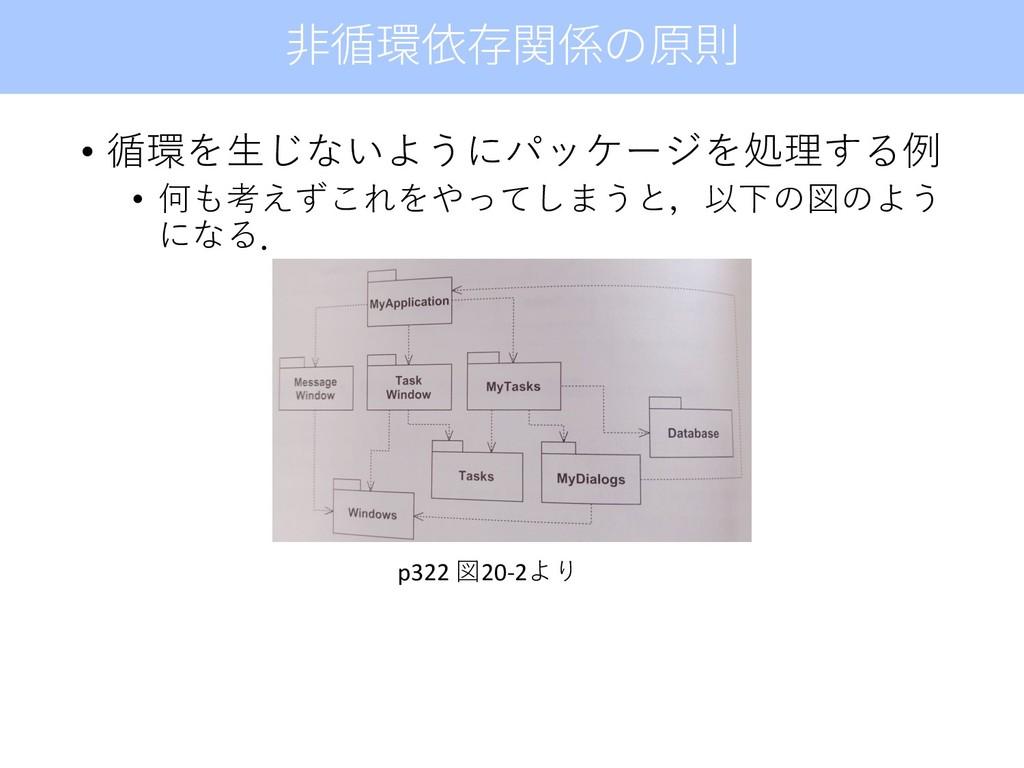 • 循環を⽣じないようにパッケージを処理する例 • 何も考えずこれをやってしまうと,以下の図の...