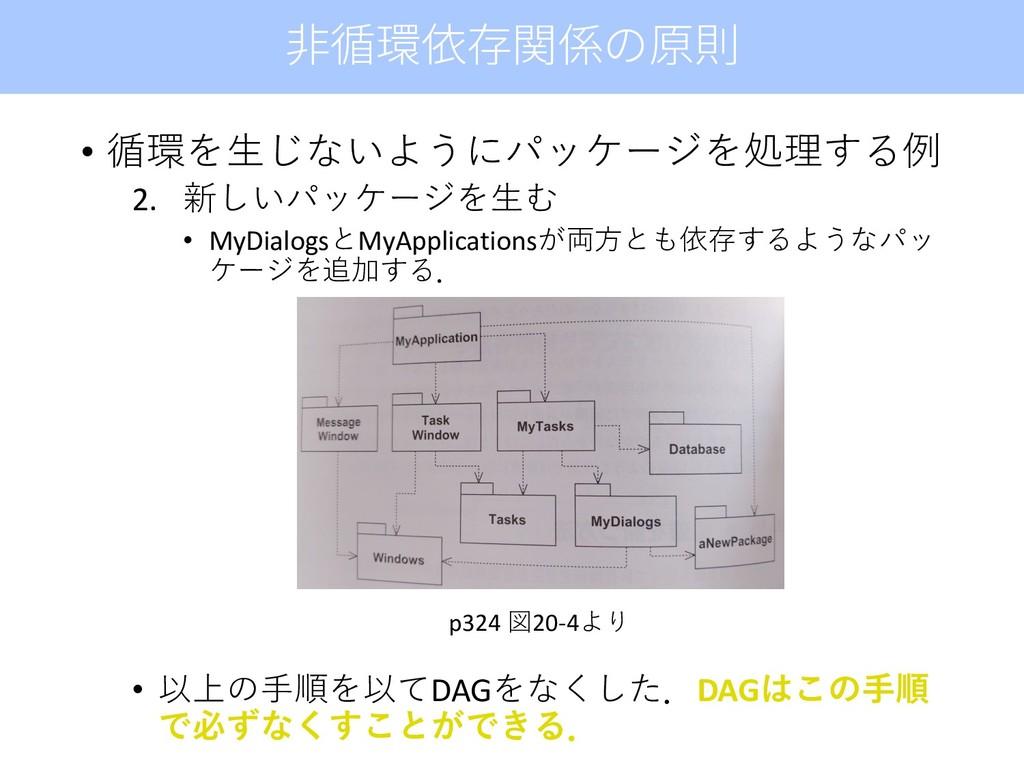 • 循環を⽣じないようにパッケージを処理する例 2. 新しいパッケージを⽣む • MyDial...