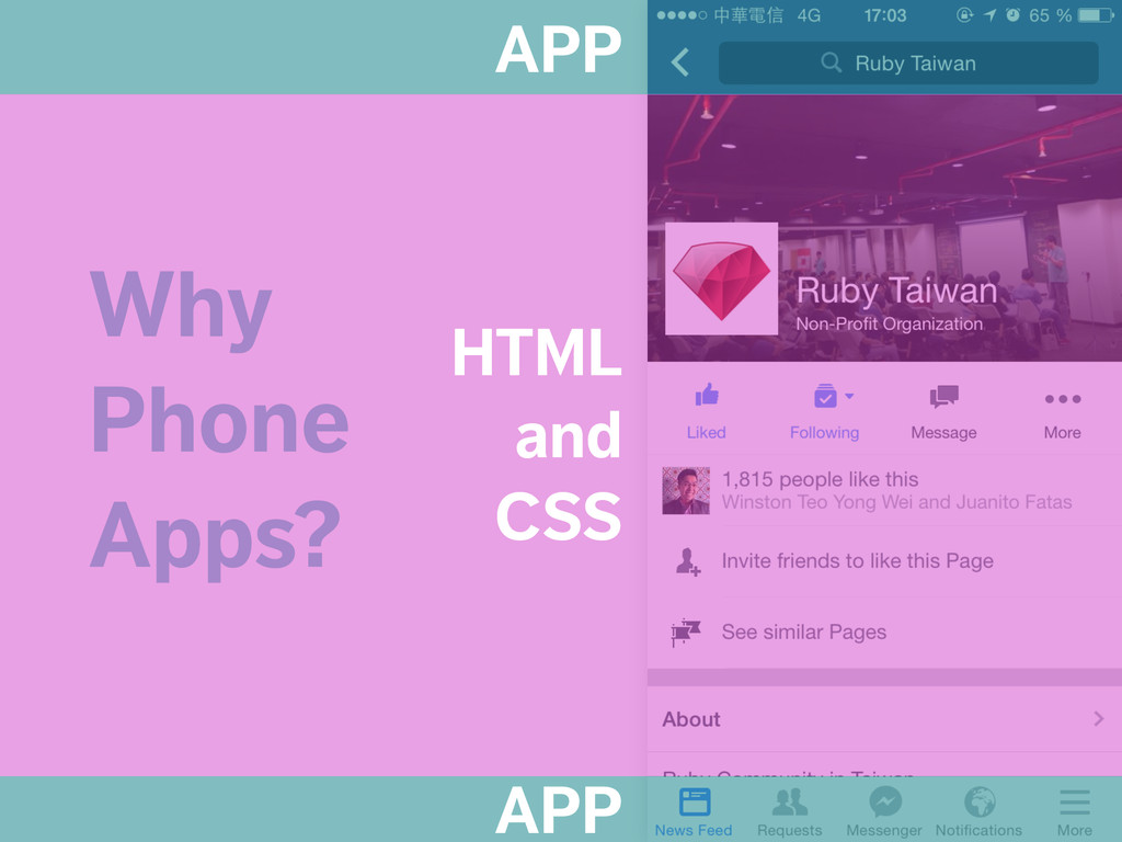 Why Phone Apps? APP APP HTML and CSS