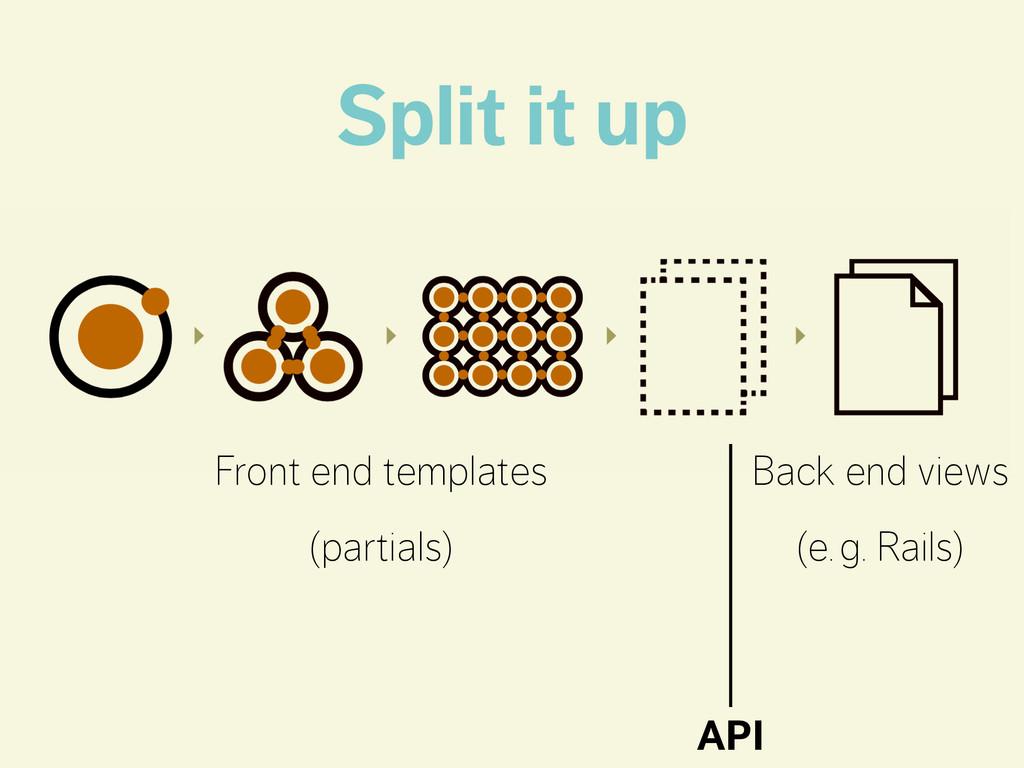 Split it up Front end templates (partials) Back...