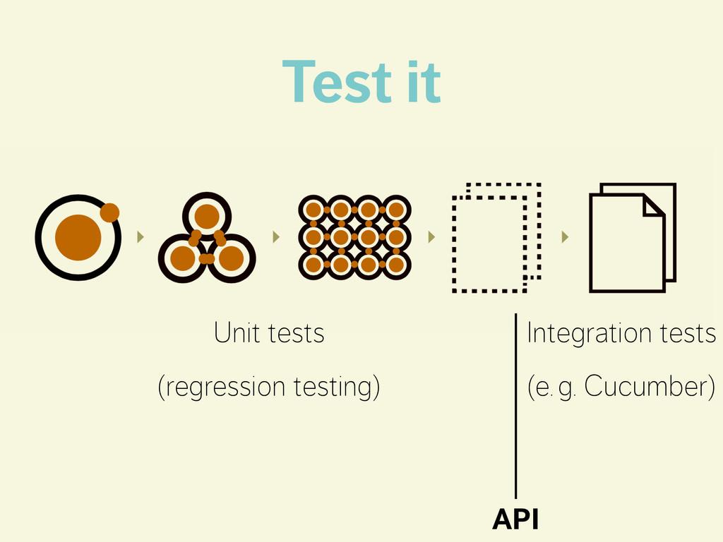 Test it Unit tests (regression testing) Integra...