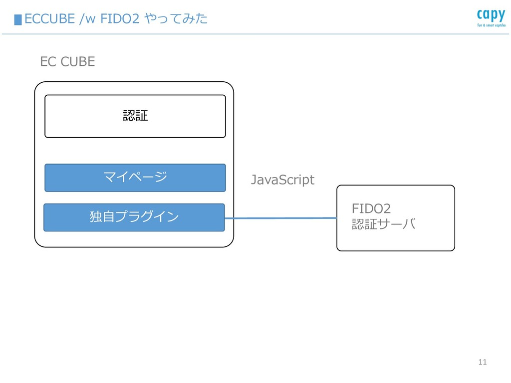 ▮ECCUBE /w FIDO2 やってみた 11 EC CUBE FIDO2 認証サーバ 認...