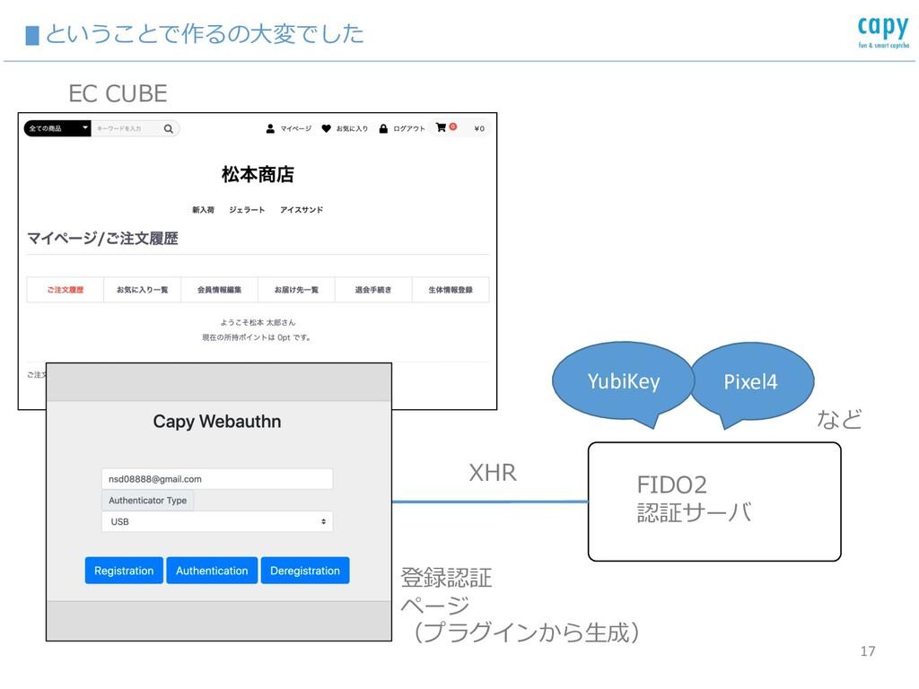 ▮ということで作るの⼤変でした 17 EC CUBE XHR FIDO2 認証サーバ Pixe...
