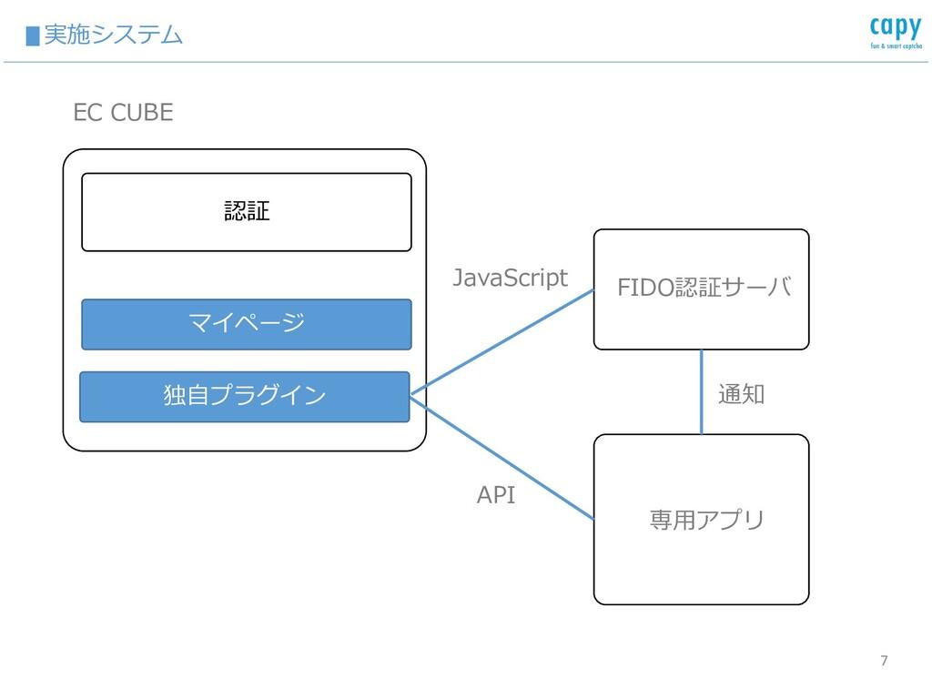 ▮実施システム 7 EC CUBE マイページ FIDO認証サーバ 認証 専⽤アプリ Java...
