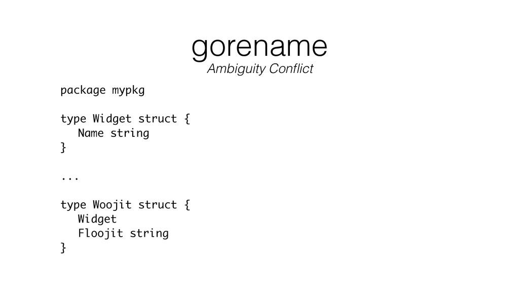 gorename package mypkg type Widget struct { Nam...