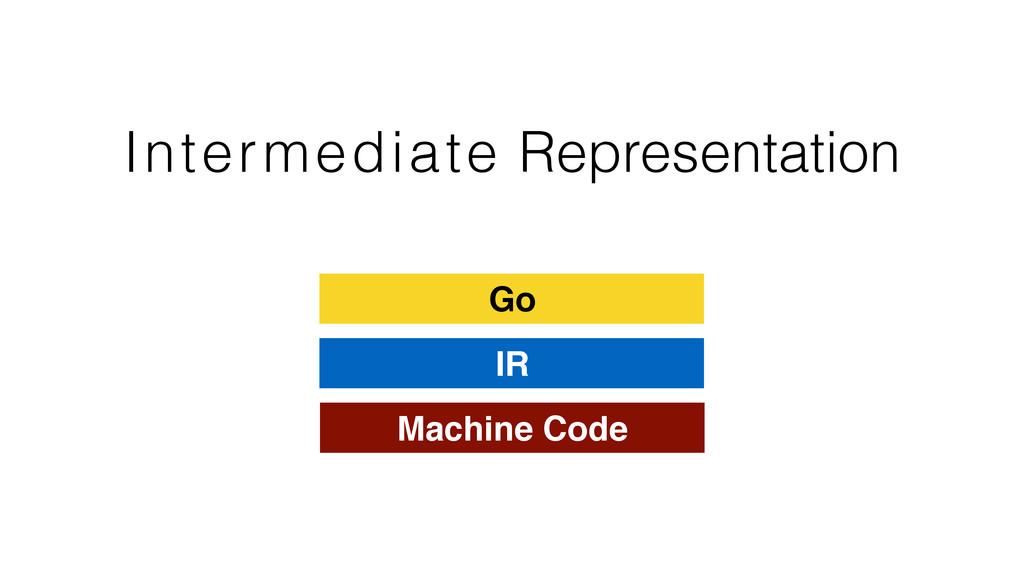 Intermediate Representation Go IR Machine Code