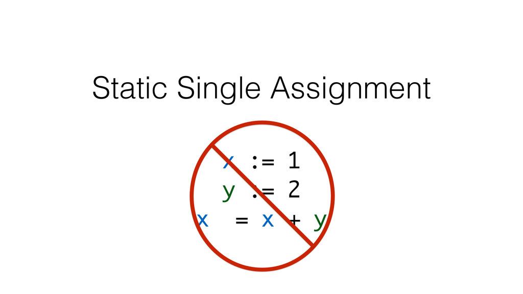 x := 1 y := 2 x = x + y Static Single Assignment