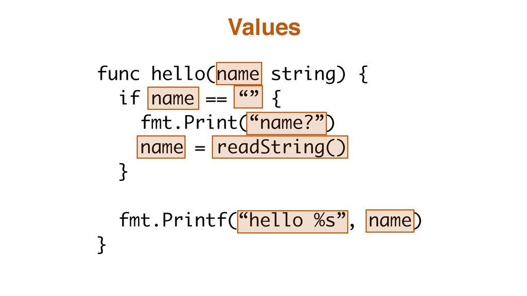 """func hello(name string) { if name == """""""" { fmt.P..."""