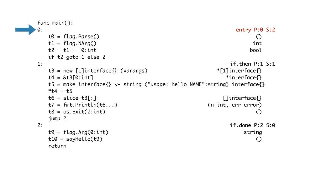 func main(): 0: entry P:0 S:2 t0 = flag.Parse()...