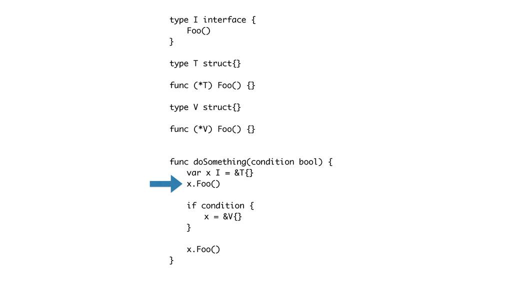 type I interface { Foo() } type T struct{} func...