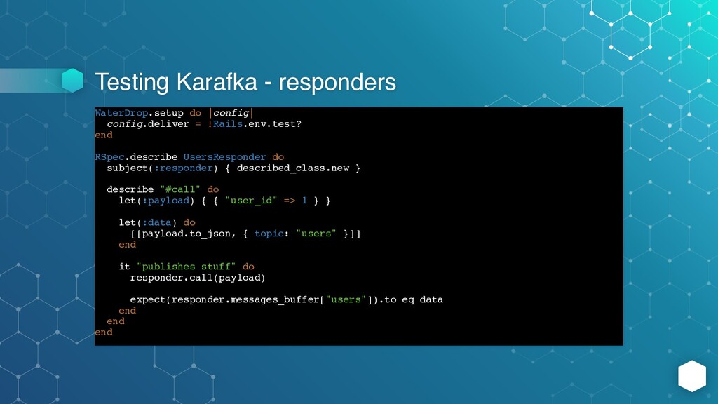 Testing Karafka - responders WaterDrop.setup do...