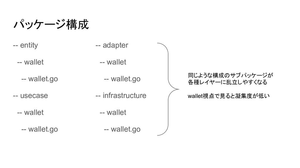 パッケージ構成 -- entity -- wallet -- wallet.go -- use...