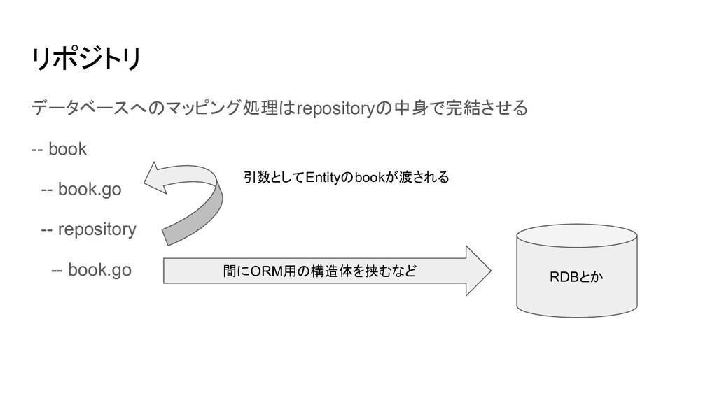 リポジトリ データベースへのマッピング処理はrepositoryの中身で完結させる -- bo...
