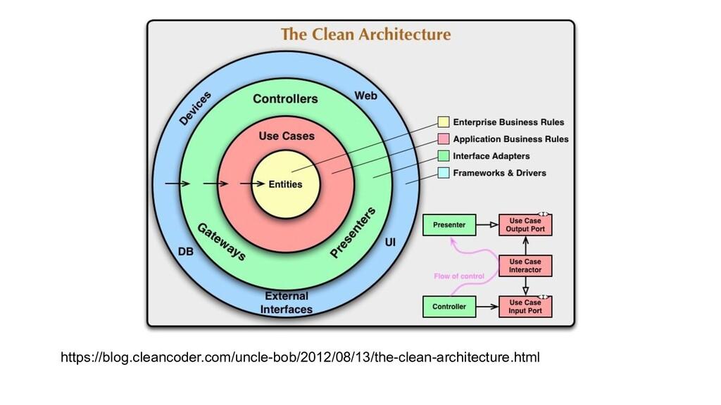 https://blog.cleancoder.com/uncle-bob/2012/08/1...