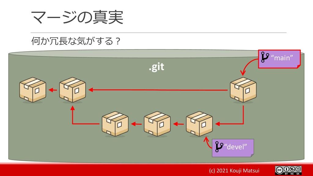 "(c) 2021 Kouji Matsui マージの真実 何か冗長な気がする? .git ""d..."
