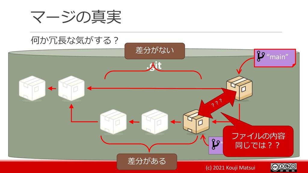 (c) 2021 Kouji Matsui マージの真実 何か冗長な気がする? .git 差分...