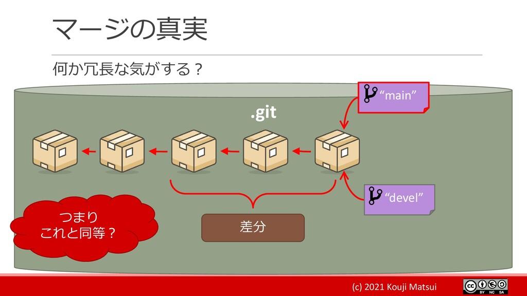 (c) 2021 Kouji Matsui マージの真実 何か冗長な気がする? .git つま...