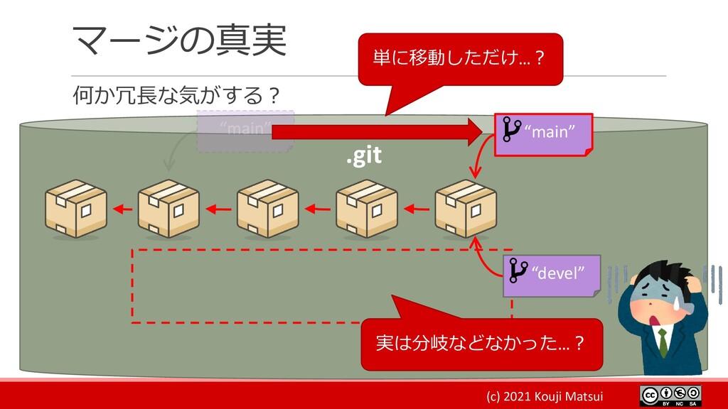 """(c) 2021 Kouji Matsui マージの真実 何か冗長な気がする? .git """"m..."""