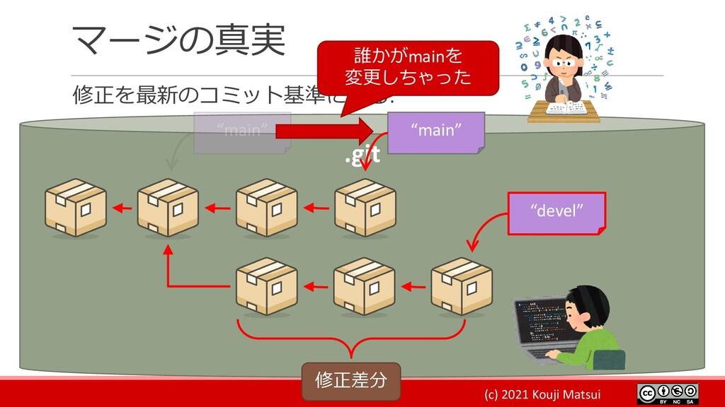(c) 2021 Kouji Matsui マージの真実 修正を最新のコミット基準にする: ....